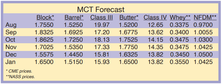 MCT Forecast August 2020